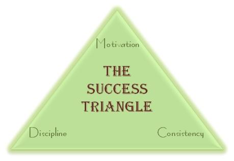 success_triangle